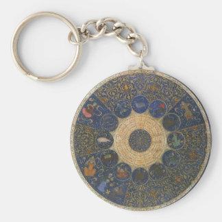 Vintage Rulers Horoscope, Antique Zodiac Basic Round Button Keychain