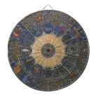 Vintage Rulers Horoscope, Antique Zodiac Dartboard