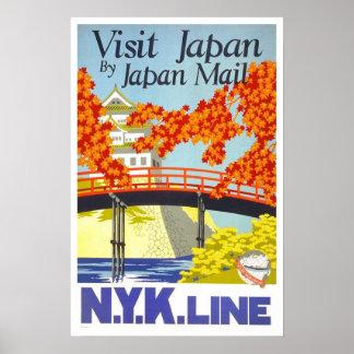 Vintage travel,Japan Poster