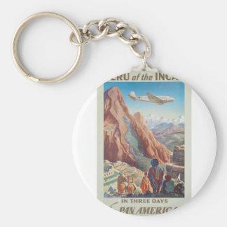 Vintage Travel Peru Keychain