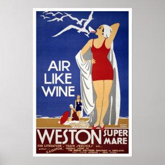 Vintage travel,Weston-super-Mare Poster