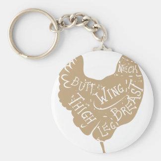 Vintage typographic chicken butcher cuts diagram basic round button keychain
