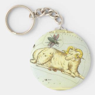 Vintage Zodiac, Astrology Aries Ram Constellation Basic Round Button Keychain