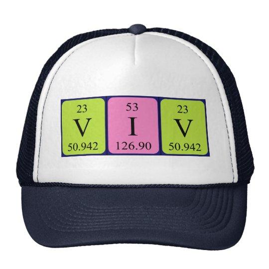 Viv periodic table name hat