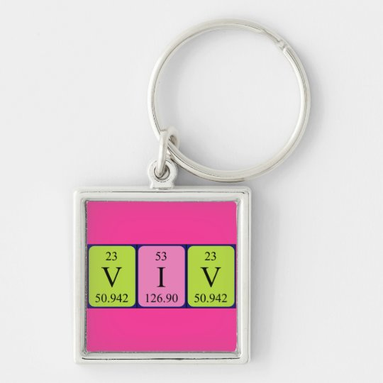 Viv periodic table name keyring