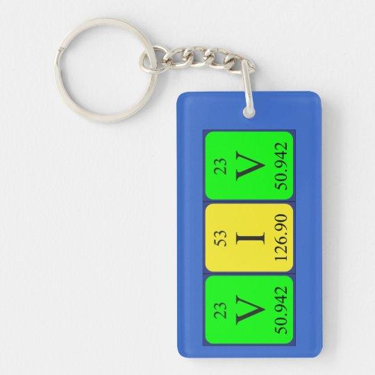 Viv periodic table name keyring Single-Sided rectangular acrylic keychain