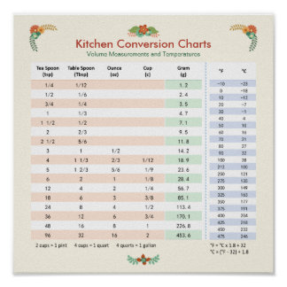 Volume & Temperature - Kitchen Conversion Chart