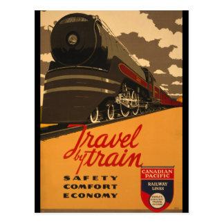 Voyage vintage par l'affiche de train carte postale