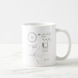 Voyager Message Coffee Mug