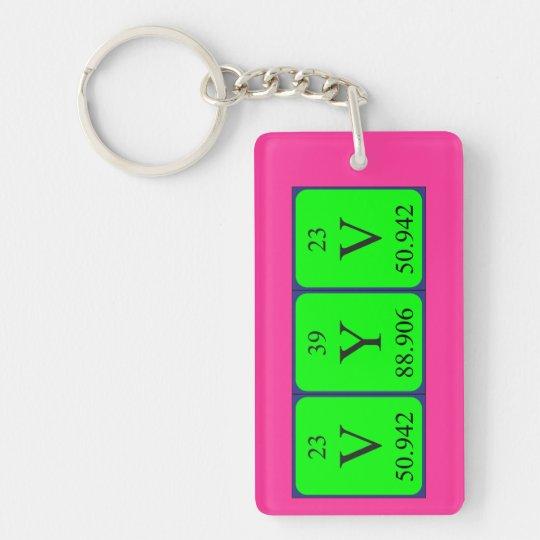 Vyv periodic table name keyring Single-Sided rectangular acrylic keychain