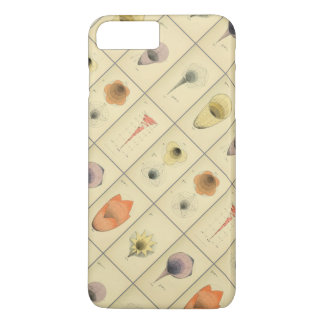 W. Betts's Geometrical Psychology iPhone 7 Plus Case