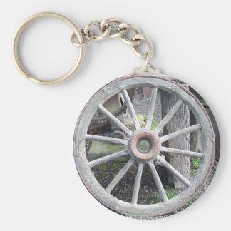 Wagon Wheel Keychain