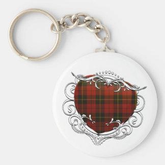 Wallace Tartan Heart Keychain
