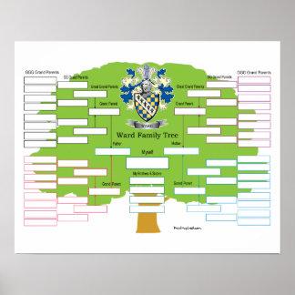 Ward Family Tree Poster
