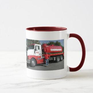 wastewater solutions mug