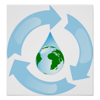 Water Recycling Poster
