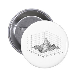 Wave Function Pinback Buttons