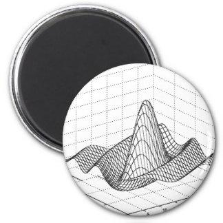 Wave Function Magnet
