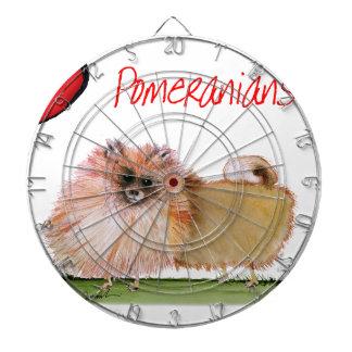 we luv pomeranians from Tony Fernandes Dartboard