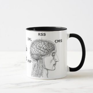 Web Developer 2.0 - Coffee Mug, RSS, CMS, PHP, XML Mug