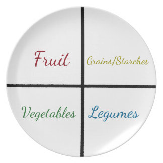 Weight-Loss Plate (Plastic)