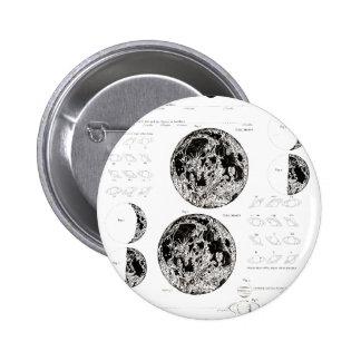Wellcoda Solar System Planet Astro Physics 2 Inch Round Button
