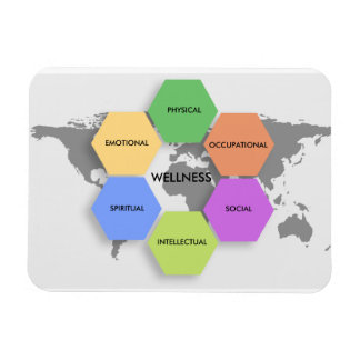 Wellness Dimensions Magnet
