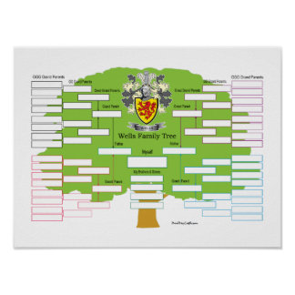 Wells Family Tree Poster