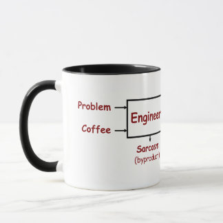 What an engineer really does mug