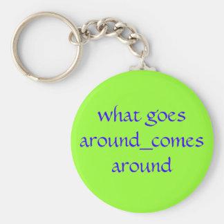 what goes around_comes around keychain