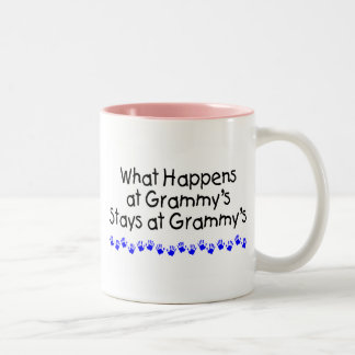 What Happens At Grammys With Blue Handprints Two-Tone Coffee Mug