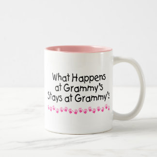 What Happens At Grammys with Pink Handprints Two-Tone Coffee Mug