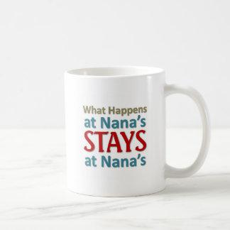What happens at Nana's Basic White Mug