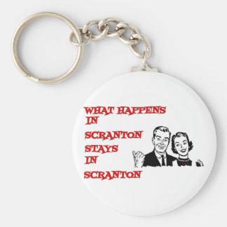 What Happens In Scranton Key Chains