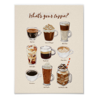 """What's Your Cuppa"" Coffee Drinks Poster"