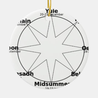 Wheel_of_the_Year Ceramic Ornament
