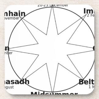 Wheel_of_the_Year Coaster