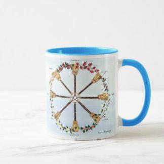 Wheel of the Year Mug