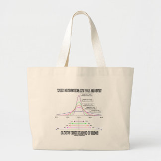 When Conducting Poll Survey Think Margin Of Error Large Tote Bag
