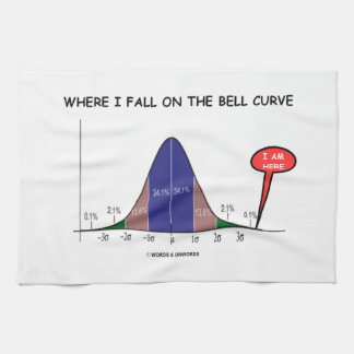 Where I Fall On The Bell Curve I Am Here Kitchen Towel
