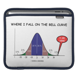 Where I Fall On The Bell Curve I Am Here (Stats) iPad Sleeves