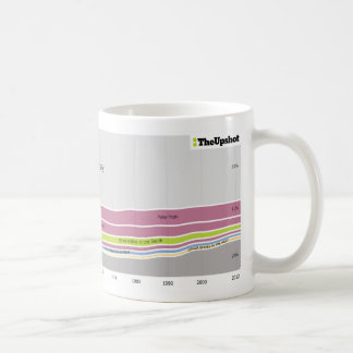Where people who live in New Jersey were born Coffee Mug