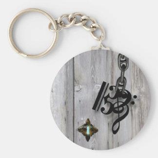 Which Key? Keychain