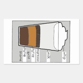 Whip Milk Espresso Syrup Guilt Sticker