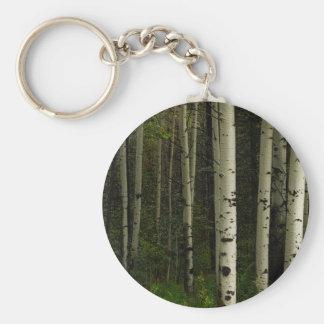 White Forest Keychain