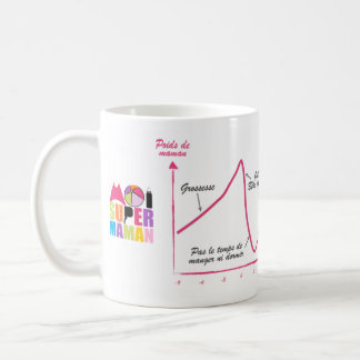 White Mug 325ml Me Super Mom Pregnancy