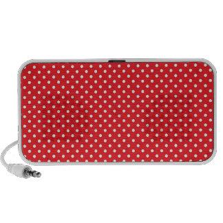 White polka dot on red background notebook speaker
