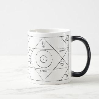 White Spiritus Anima Corpus Morphing Mug