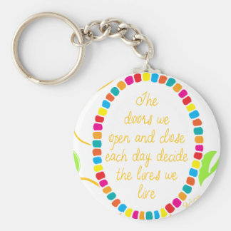 Whittemore: The doors we open and close.. Basic Round Button Keychain