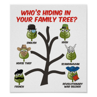 Who's Hiding In Your Family Tree Poster